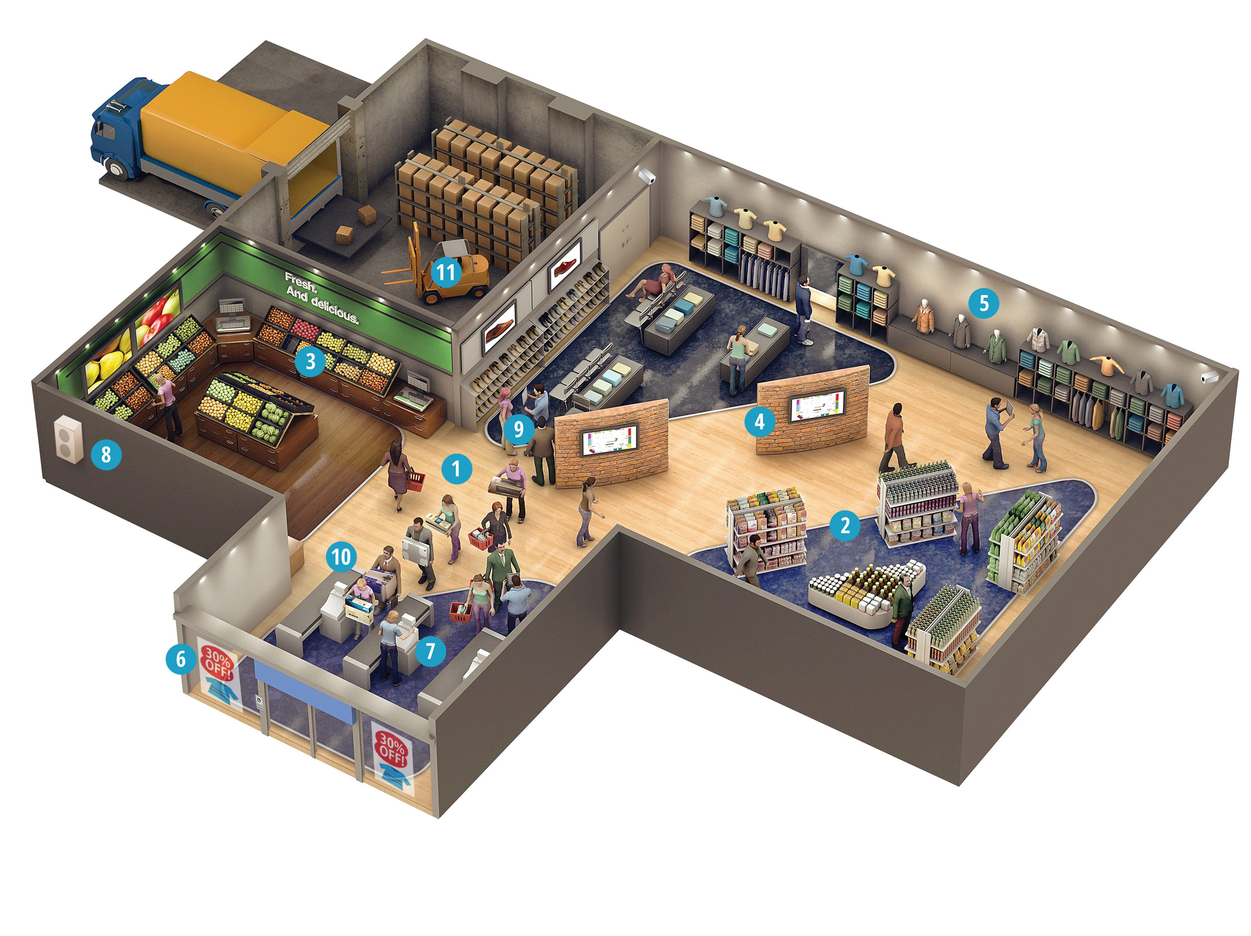 RETAIL BUSINESS SOLUTIONS FOR THE DIGITAL FUTURE OF PHYSICAL STORE